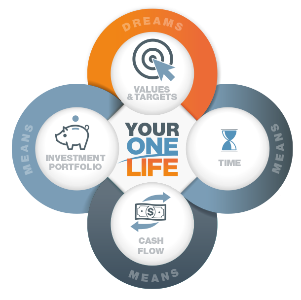 Your One Life Mission